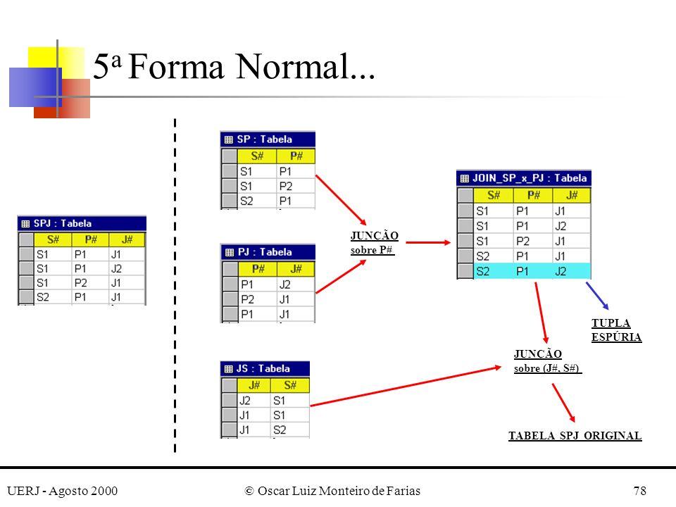 UERJ - Agosto 2000© Oscar Luiz Monteiro de Farias78 5 a Forma Normal...
