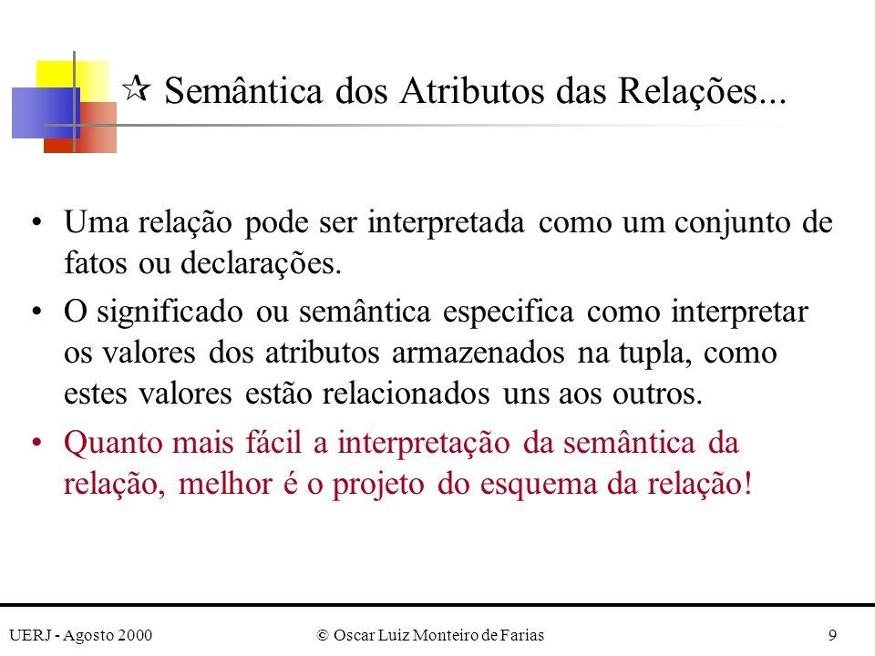 UERJ - Agosto 2000© Oscar Luiz Monteiro de Farias9 Uma relação pode ser interpretada como um conjunto de fatos ou declarações. O significado ou semânt