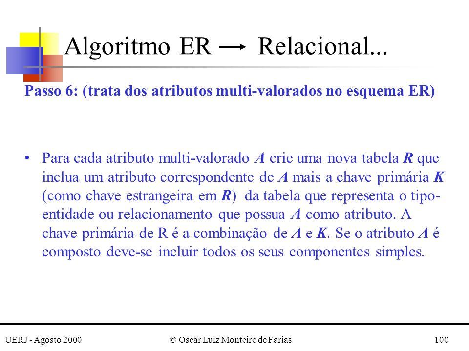 UERJ - Agosto 2000© Oscar Luiz Monteiro de Farias100 Passo 6: (trata dos atributos multi-valorados no esquema ER) Para cada atributo multi-valorado A