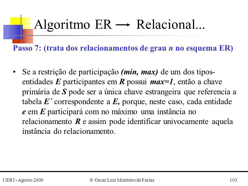 UERJ - Agosto 2000© Oscar Luiz Monteiro de Farias103 Passo 7: (trata dos relacionamentos de grau n no esquema ER) Se a restrição de participação (min,