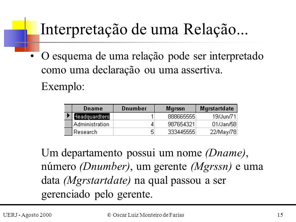 UERJ - Agosto 2000© Oscar Luiz Monteiro de Farias15 Interpretação de uma Relação... O esquema de uma relação pode ser interpretado como uma declaração