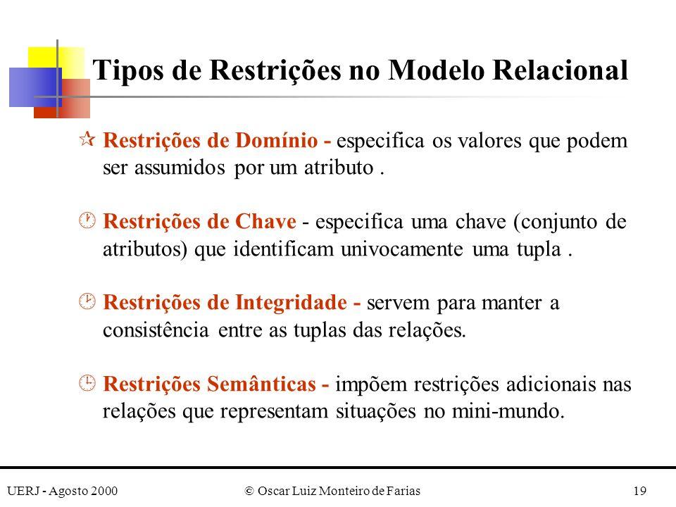 UERJ - Agosto 2000© Oscar Luiz Monteiro de Farias19 ¶ ¶Restrições de Domínio - especifica os valores que podem ser assumidos por um atributo. · ·Restr