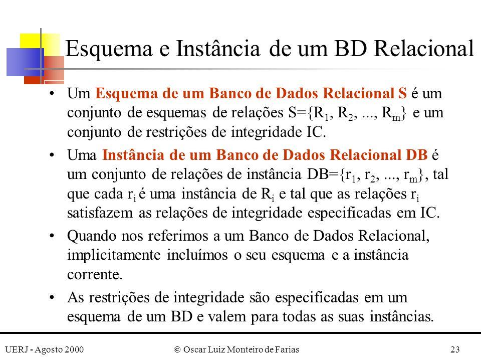 UERJ - Agosto 2000© Oscar Luiz Monteiro de Farias23 Esquema e Instância de um BD Relacional Um Esquema de um Banco de Dados Relacional S é um conjunto