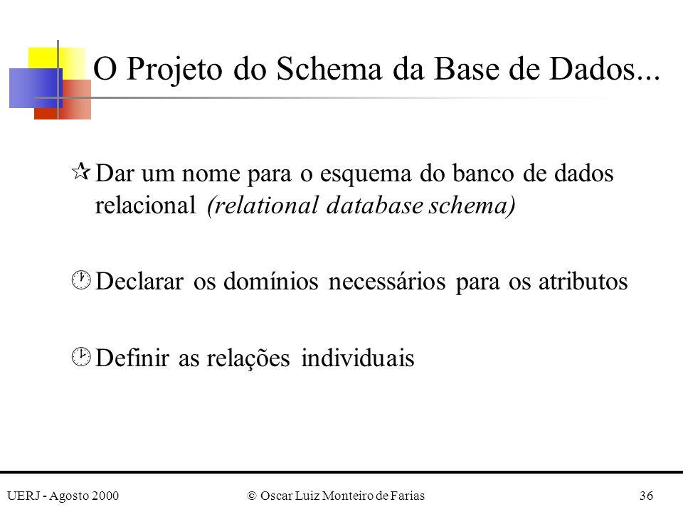 UERJ - Agosto 2000© Oscar Luiz Monteiro de Farias36 O Projeto do Schema da Base de Dados... ¶Dar um nome para o esquema do banco de dados relacional (