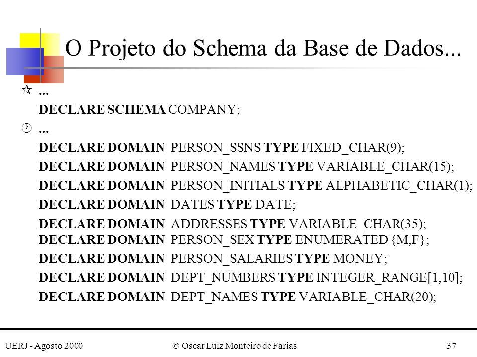 UERJ - Agosto 2000© Oscar Luiz Monteiro de Farias37 ¶... DECLARE SCHEMA COMPANY; ·... DECLARE DOMAIN PERSON_SSNS TYPE FIXED_CHAR(9); DECLARE DOMAIN PE