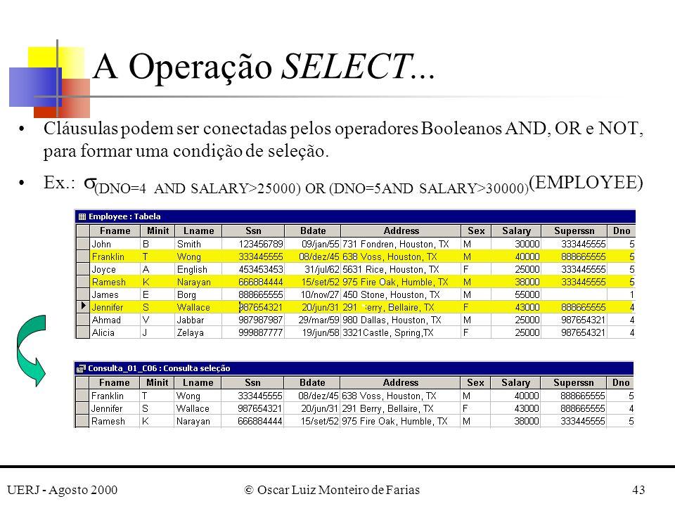UERJ - Agosto 2000© Oscar Luiz Monteiro de Farias43 Cláusulas podem ser conectadas pelos operadores Booleanos AND, OR e NOT, para formar uma condição