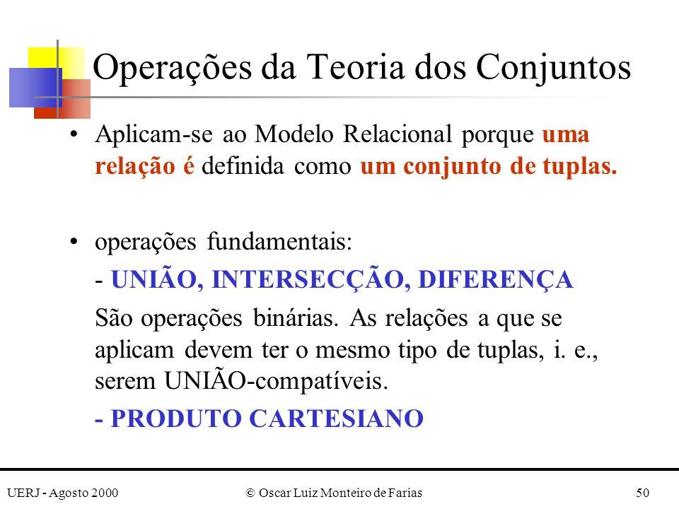 UERJ - Agosto 2000© Oscar Luiz Monteiro de Farias50 Operações da Teoria dos Conjuntos Aplicam-se ao Modelo Relacional porque uma relação é definida co