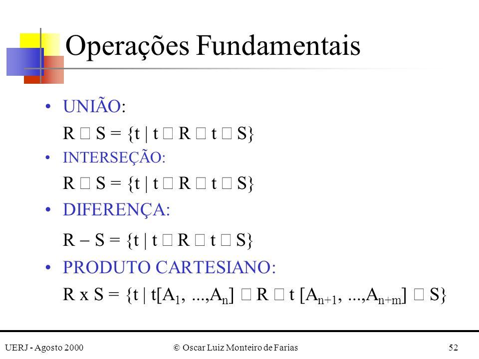 UERJ - Agosto 2000© Oscar Luiz Monteiro de Farias52 Operações Fundamentais UNIÃO: R S = {t | t R t S} INTERSEÇÃO: R S = {t | t R t S} DIFERENÇA: R S =