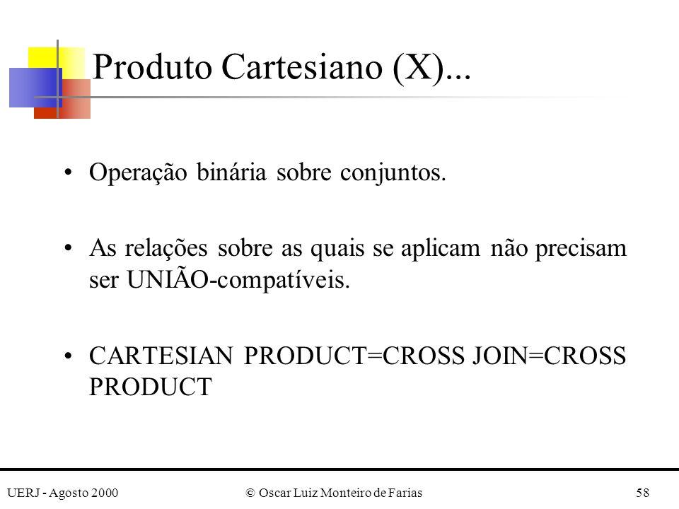 UERJ - Agosto 2000© Oscar Luiz Monteiro de Farias58 Operação binária sobre conjuntos. As relações sobre as quais se aplicam não precisam ser UNIÃO-com