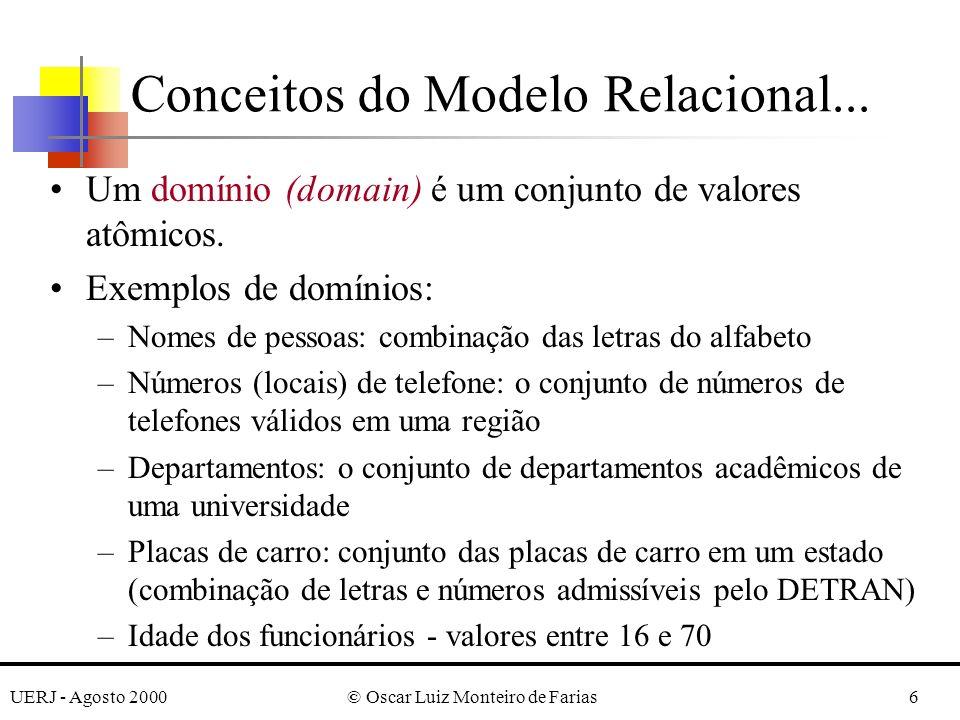 UERJ - Agosto 2000© Oscar Luiz Monteiro de Farias27 Integridade Referencial - estabelece que uma tupla em uma relação R i, que se refere a uma outra relação R j, deve obrigatoriamente referenciar uma tupla existente em R j.