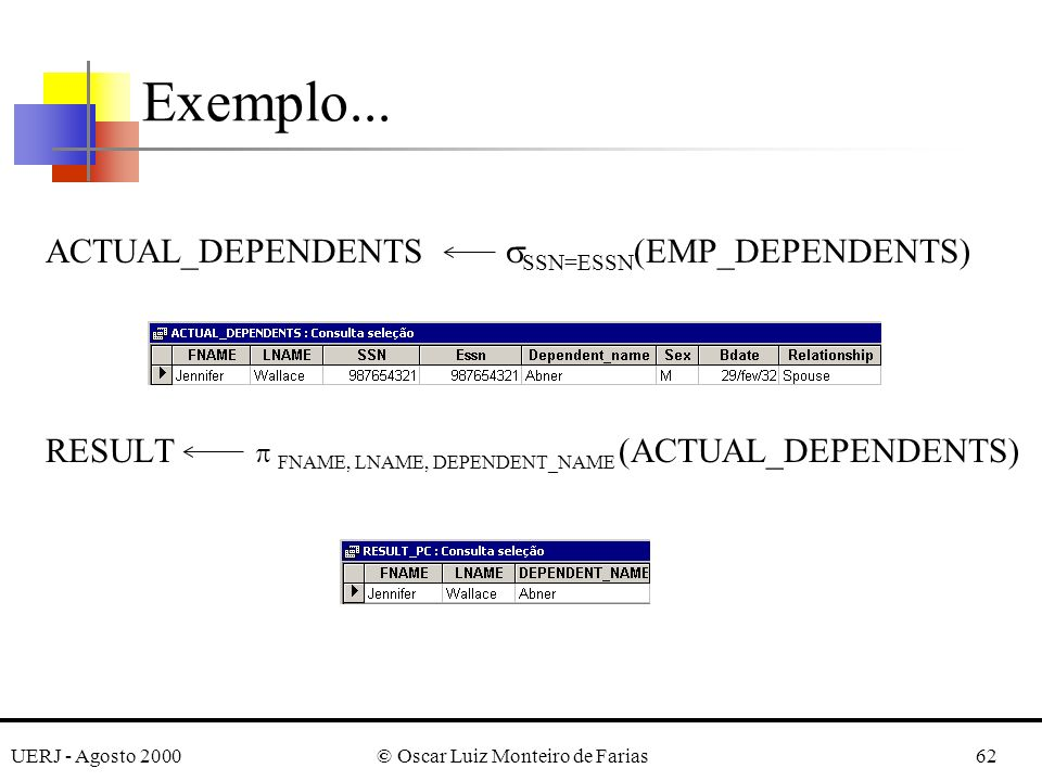 UERJ - Agosto 2000© Oscar Luiz Monteiro de Farias62 ACTUAL_DEPENDENTS SSN=ESSN (EMP_DEPENDENTS) RESULT FNAME, LNAME, DEPENDENT_NAME (ACTUAL_DEPENDENTS) Exemplo...