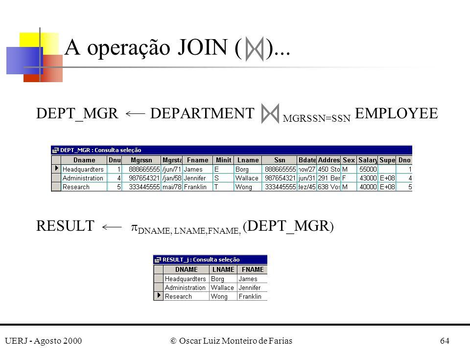 UERJ - Agosto 2000© Oscar Luiz Monteiro de Farias64 DEPT_MGR DEPARTMENT MGRSSN=SSN EMPLOYEE RESULT DNAME, LNAME,FNAME, ( DEPT_MGR ) A operação JOIN (