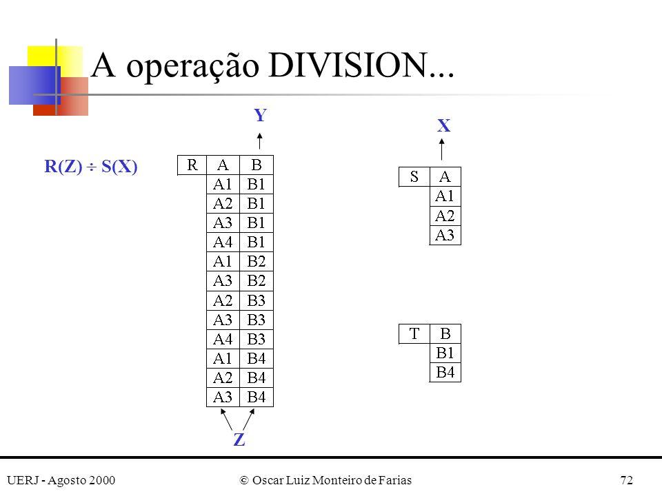 UERJ - Agosto 2000© Oscar Luiz Monteiro de Farias72 A operação DIVISION... R(Z) S(X) X Z Y