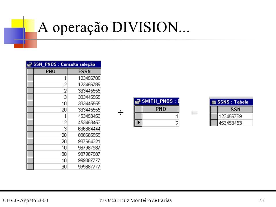 UERJ - Agosto 2000© Oscar Luiz Monteiro de Farias73 A operação DIVISION...