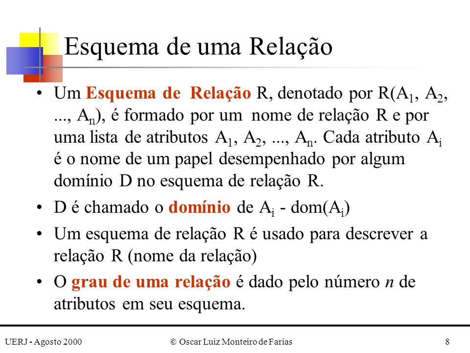 UERJ - Agosto 2000© Oscar Luiz Monteiro de Farias39 CONSTRAINTS PRIMARY_KEY (SSN), FOREIGN_KEY (SUPERSSN) REFERENCES EMPLOYEE; FOREIGN_KEY (DNO) REFERENCES DEPARTMENT; DECLARE RELATION DEPARTMENT FOR SCHEMA COMPANY ATTRIBUTES DNAME DOMAIN DEPT_NAMES, DNUMBER DOMAIN DEPT_NUMBERS, MGRSSN DOMAIN PERSON_SSNS, MGRSTARTDATE DOMAIN DATES CONSTRAINTS PRIMARY_KEY (DNUMBER), KEY (DNAME), FOREIGN_KEY (MGRSSN) REFERENCES EMPLOYEE; O Projeto do Schema da Base de Dados