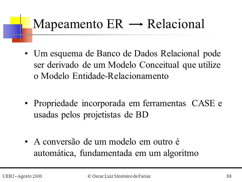 UERJ - Agosto 2000© Oscar Luiz Monteiro de Farias88 Um esquema de Banco de Dados Relacional pode ser derivado de um Modelo Conceitual que utilize o Mo