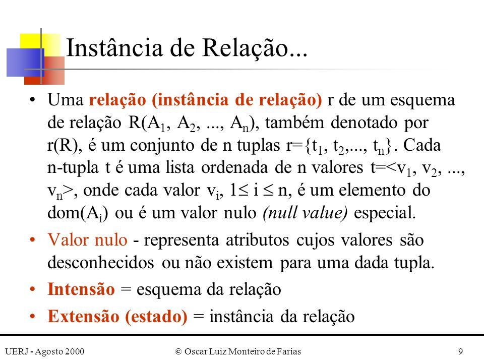 UERJ - Agosto 2000© Oscar Luiz Monteiro de Farias100 Passo 6: (trata dos atributos multi-valorados no esquema ER) Para cada atributo multi-valorado A crie uma nova tabela R que inclua um atributo correspondente de A mais a chave primária K (como chave estrangeira em R) da tabela que representa o tipo- entidade ou relacionamento que possua A como atributo.