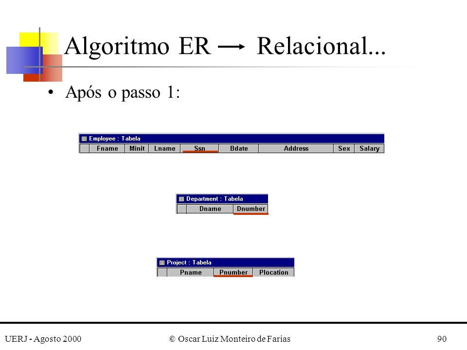 UERJ - Agosto 2000© Oscar Luiz Monteiro de Farias90 Após o passo 1: Algoritmo ER Relacional...