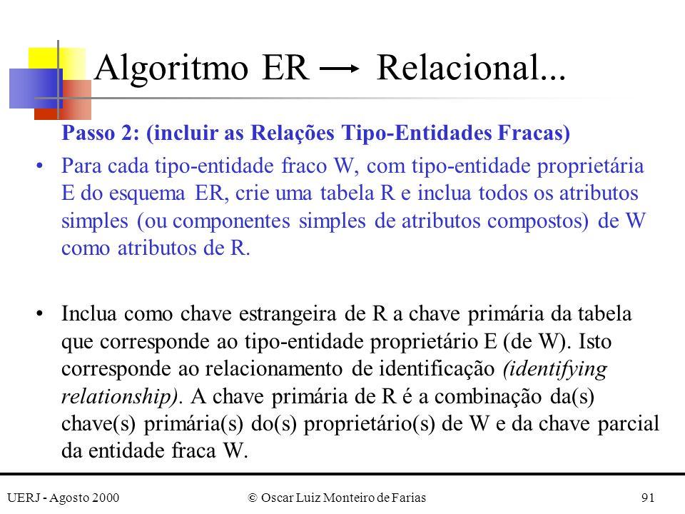 UERJ - Agosto 2000© Oscar Luiz Monteiro de Farias91 Passo 2: (incluir as Relações Tipo-Entidades Fracas) Para cada tipo-entidade fraco W, com tipo-ent
