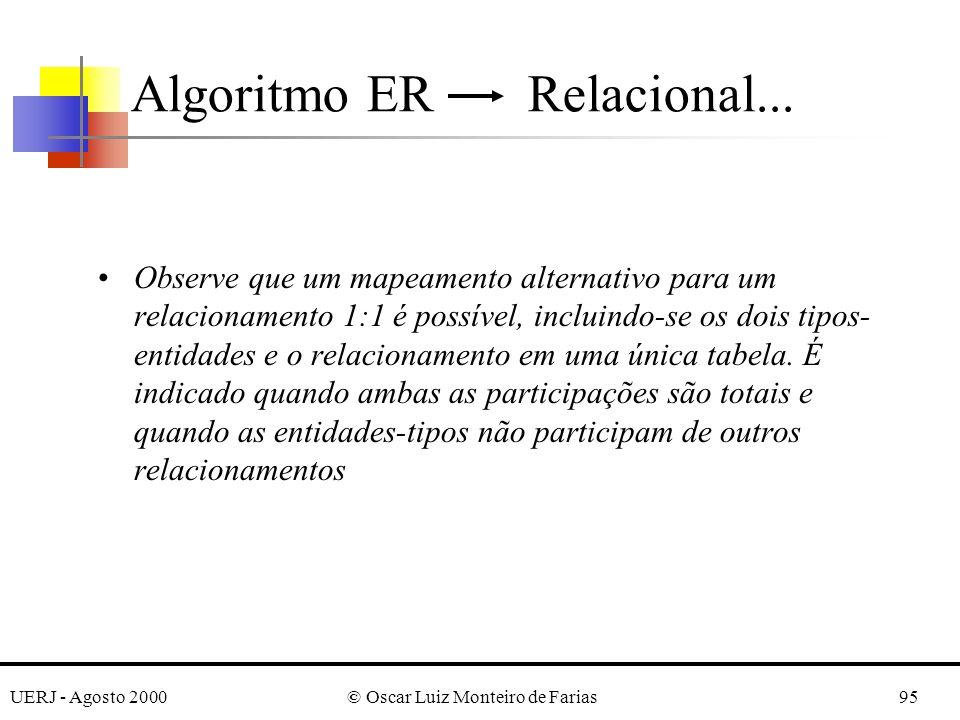 UERJ - Agosto 2000© Oscar Luiz Monteiro de Farias95 Observe que um mapeamento alternativo para um relacionamento 1:1 é possível, incluindo-se os dois