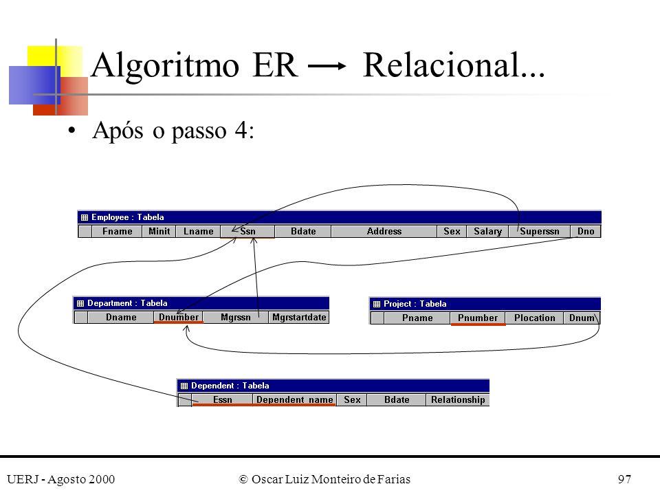 UERJ - Agosto 2000© Oscar Luiz Monteiro de Farias97 Após o passo 4: Algoritmo ER Relacional...