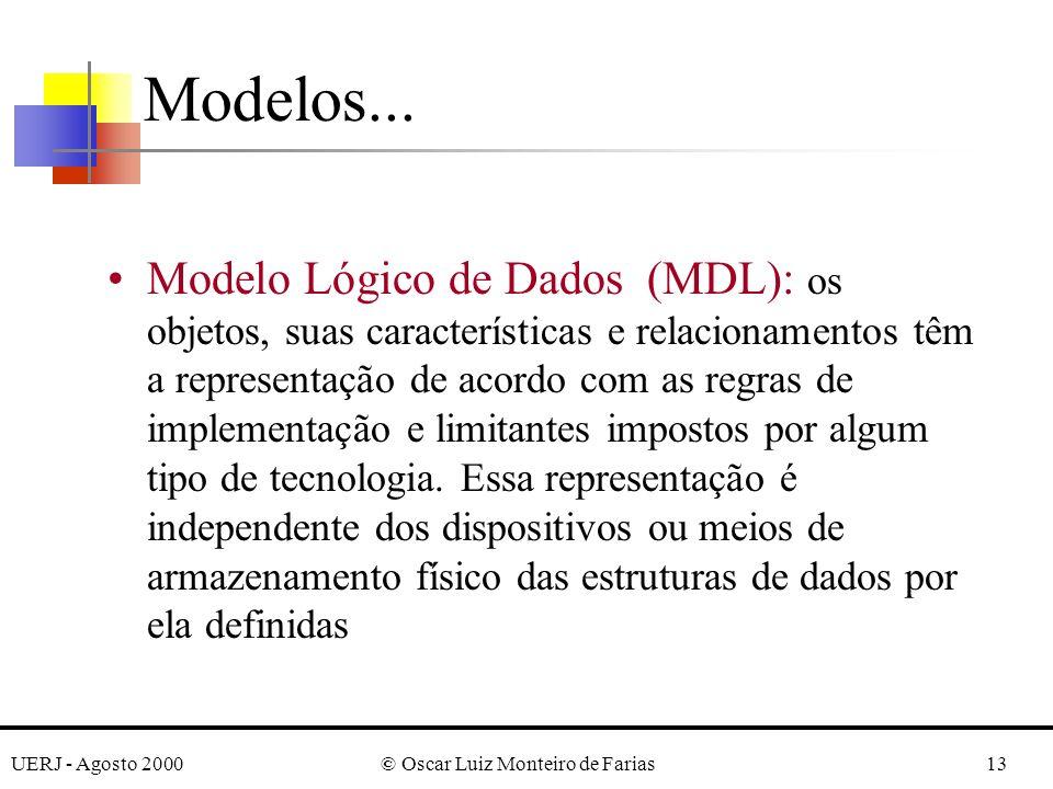 UERJ - Agosto 2000© Oscar Luiz Monteiro de Farias13 Modelo Lógico de Dados (MDL): os objetos, suas características e relacionamentos têm a representação de acordo com as regras de implementação e limitantes impostos por algum tipo de tecnologia.