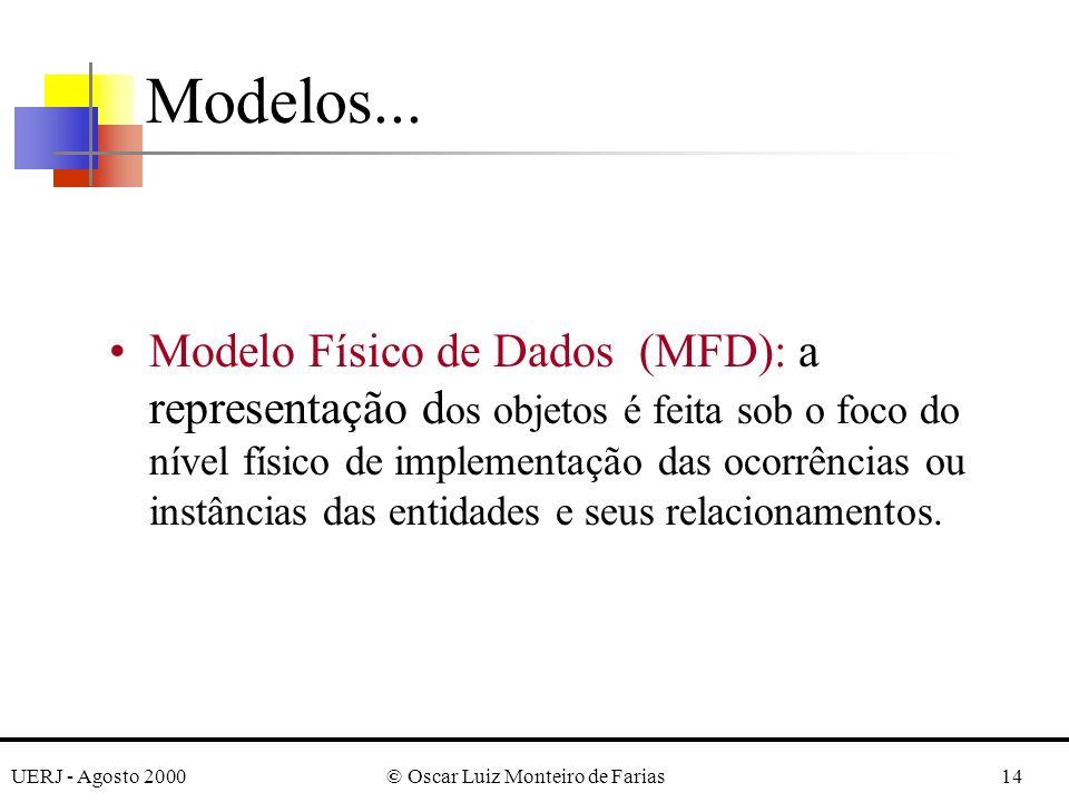 UERJ - Agosto 2000© Oscar Luiz Monteiro de Farias14 Modelo Físico de Dados (MFD): a representação d os objetos é feita sob o foco do nível físico de implementação das ocorrências ou instâncias das entidades e seus relacionamentos.