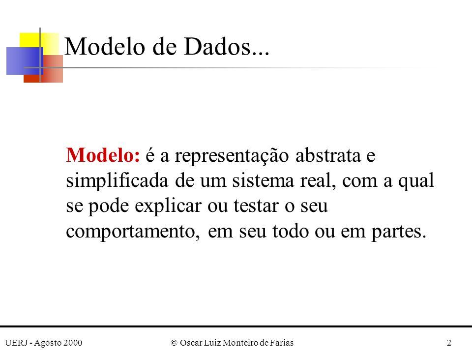 UERJ - Agosto 2000© Oscar Luiz Monteiro de Farias2 Modelo de Dados...
