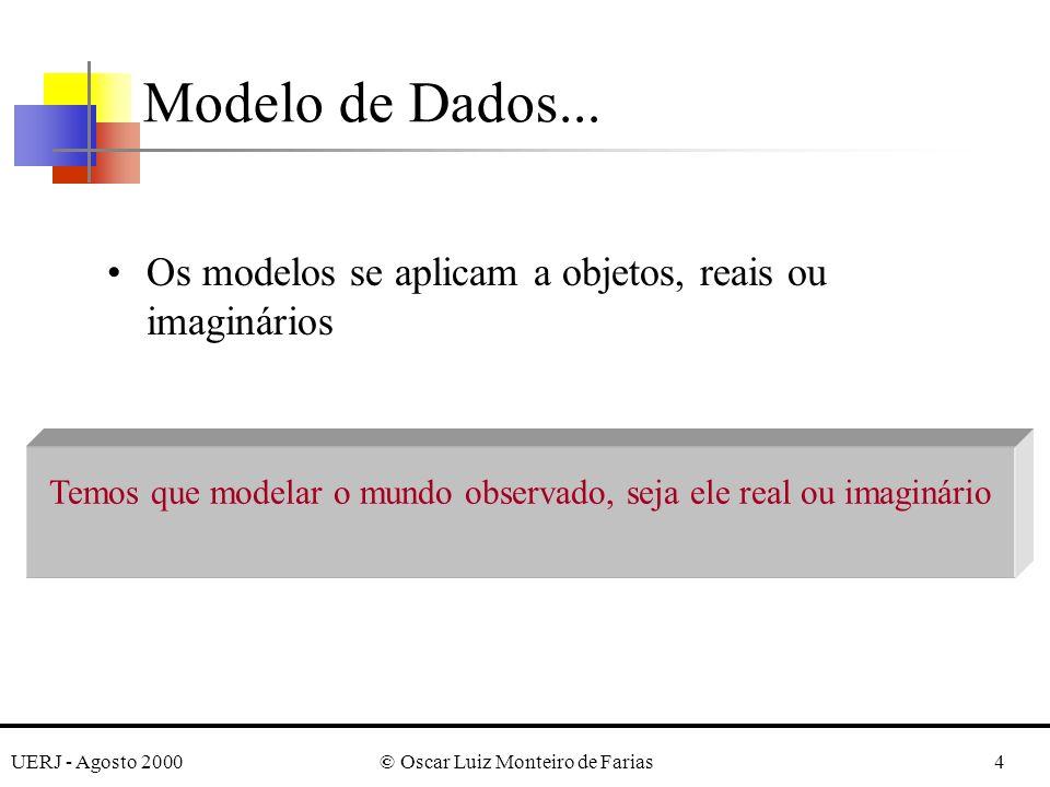 UERJ - Agosto 2000© Oscar Luiz Monteiro de Farias5 A Perspectiva dos Observadores