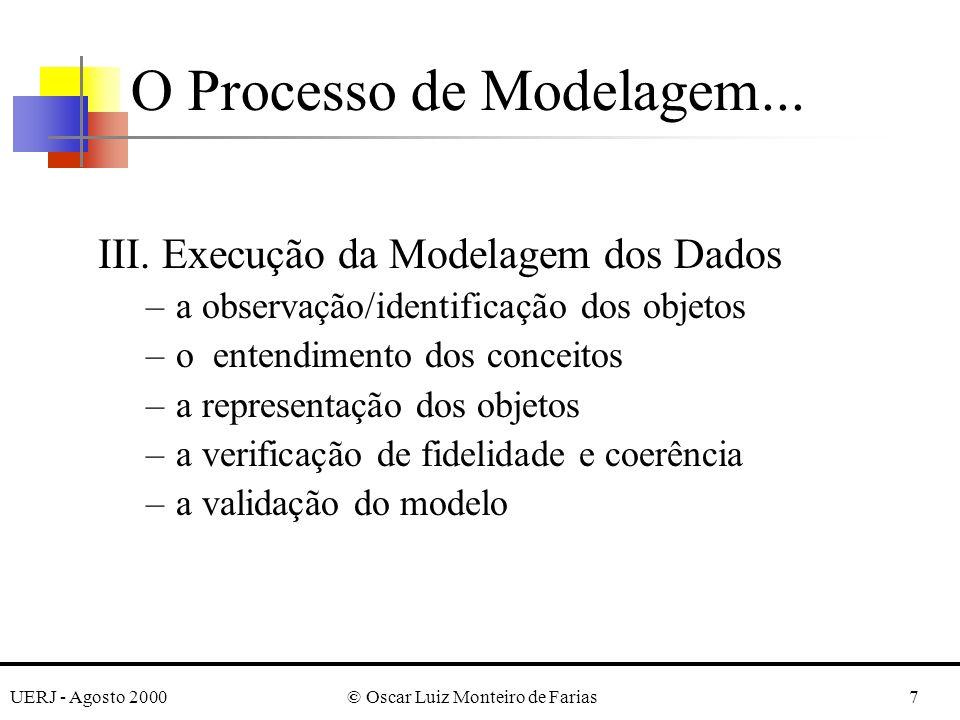 UERJ - Agosto 2000© Oscar Luiz Monteiro de Farias7 III.