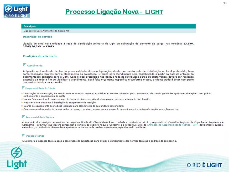 13 Processo Ligação Nova - LIGHT