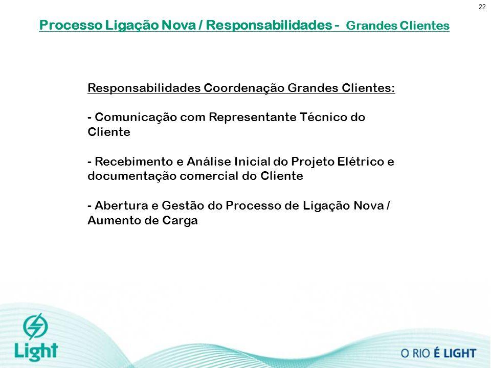 22 Responsabilidades Coordenação Grandes Clientes: - Comunicação com Representante Técnico do Cliente - Recebimento e Análise Inicial do Projeto Elétr