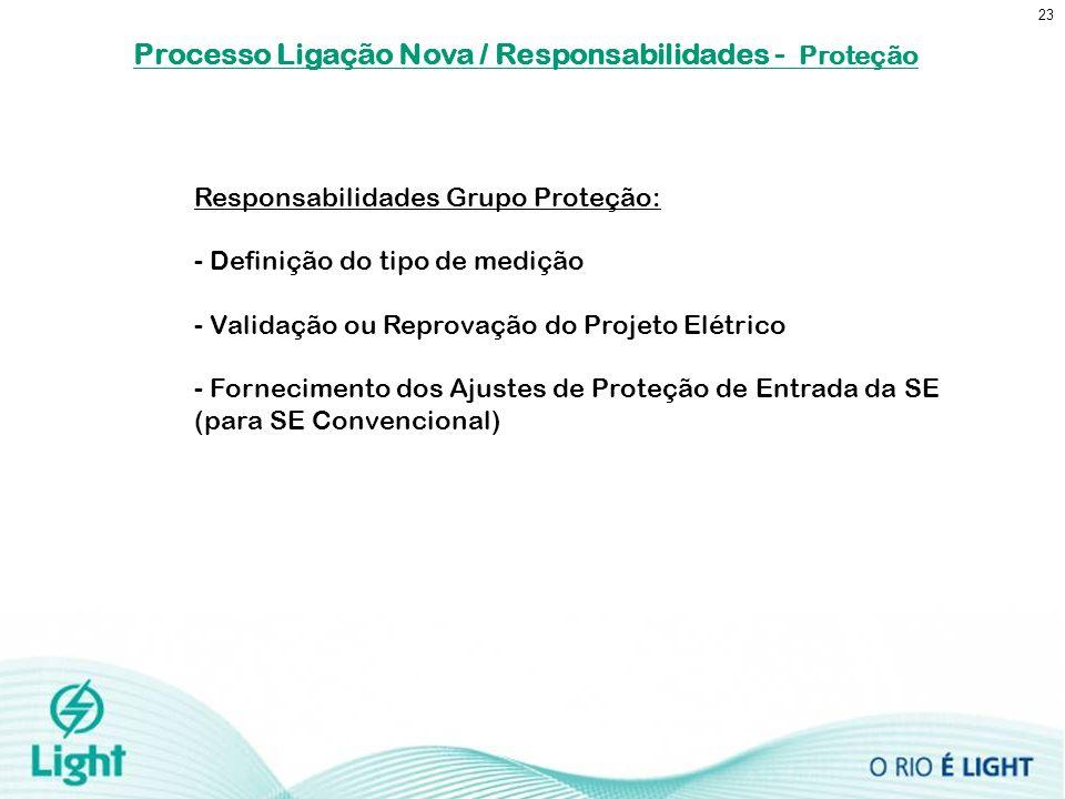 23 Responsabilidades Grupo Proteção: - Definição do tipo de medição - Validação ou Reprovação do Projeto Elétrico - Fornecimento dos Ajustes de Proteç