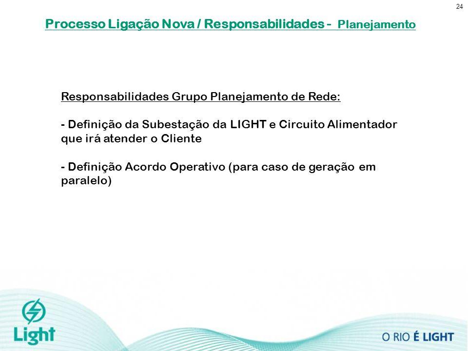 24 Responsabilidades Grupo Planejamento de Rede: - Definição da Subestação da LIGHT e Circuito Alimentador que irá atender o Cliente - Definição Acord
