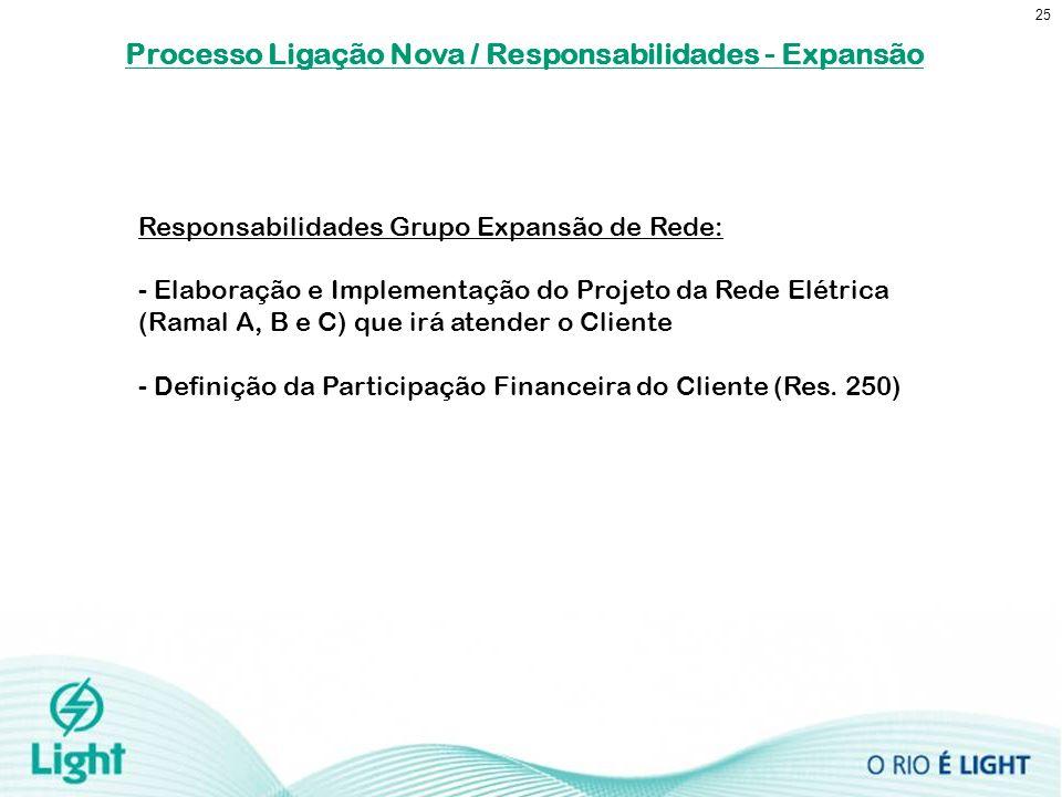 25 Responsabilidades Grupo Expansão de Rede: - Elaboração e Implementação do Projeto da Rede Elétrica (Ramal A, B e C) que irá atender o Cliente - Def