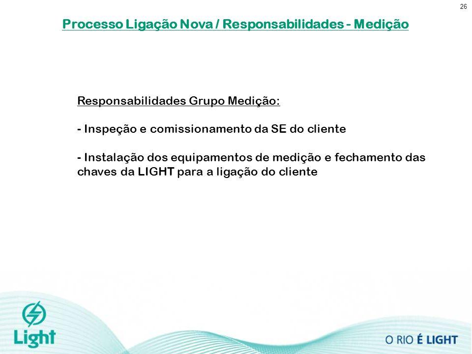 26 Responsabilidades Grupo Medição: - Inspeção e comissionamento da SE do cliente - Instalação dos equipamentos de medição e fechamento das chaves da