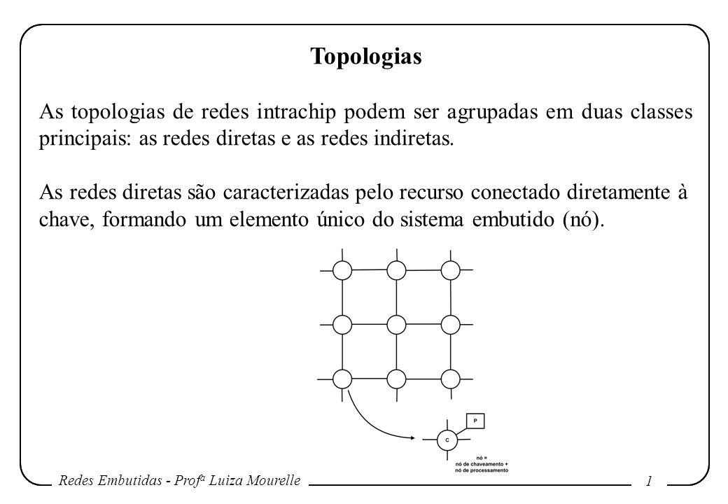 Redes Embutidas - Prof a Luiza Mourelle 1 1 Topologias As topologias de redes intrachip podem ser agrupadas em duas classes principais: as redes diretas e as redes indiretas.