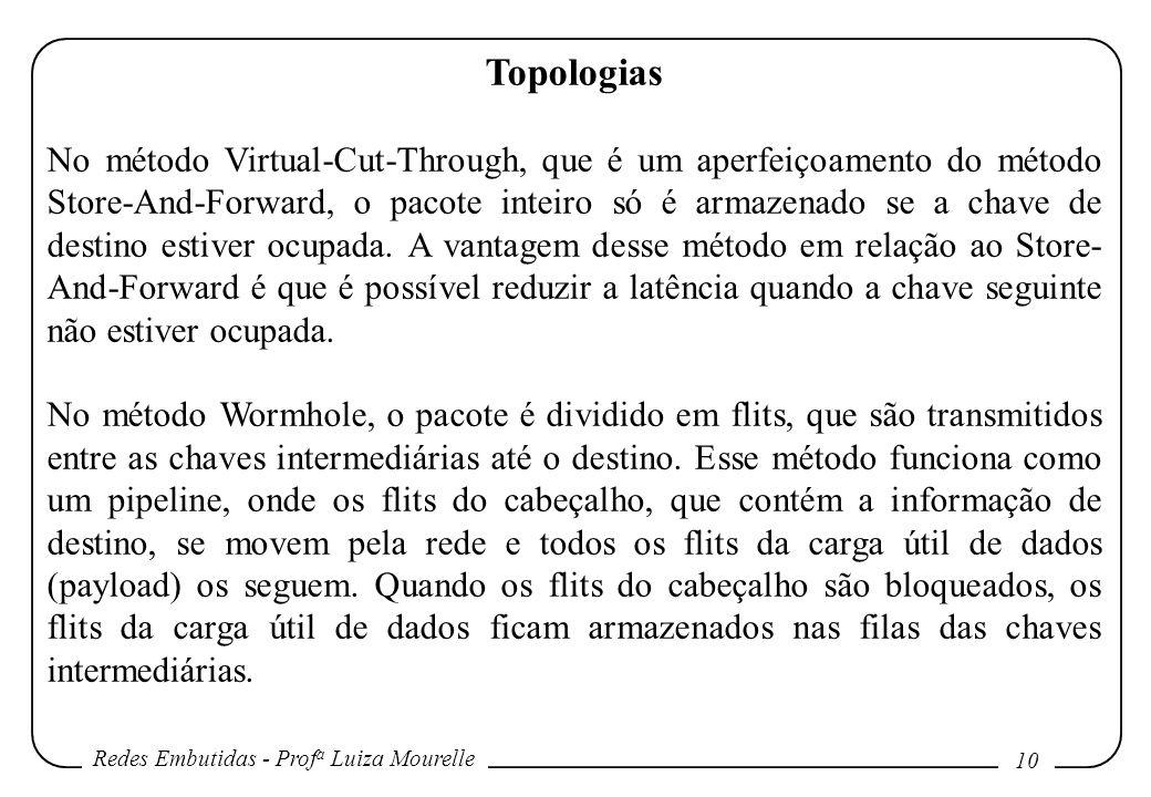 Redes Embutidas - Prof a Luiza Mourelle 10 Topologias No método Virtual-Cut-Through, que é um aperfeiçoamento do método Store-And-Forward, o pacote inteiro só é armazenado se a chave de destino estiver ocupada.