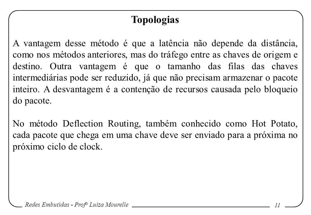 Redes Embutidas - Prof a Luiza Mourelle 11 Topologias A vantagem desse método é que a latência não depende da distância, como nos métodos anteriores, mas do tráfego entre as chaves de origem e destino.