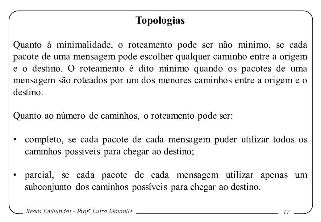 Redes Embutidas - Prof a Luiza Mourelle 17 Topologias Quanto à minimalidade, o roteamento pode ser não mínimo, se cada pacote de uma mensagem pode escolher qualquer caminho entre a origem e o destino.