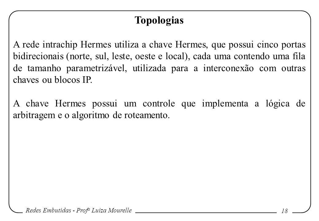 Redes Embutidas - Prof a Luiza Mourelle 18 Topologias A rede intrachip Hermes utiliza a chave Hermes, que possui cinco portas bidirecionais (norte, sul, leste, oeste e local), cada uma contendo uma fila de tamanho parametrizável, utilizada para a interconexão com outras chaves ou blocos IP.