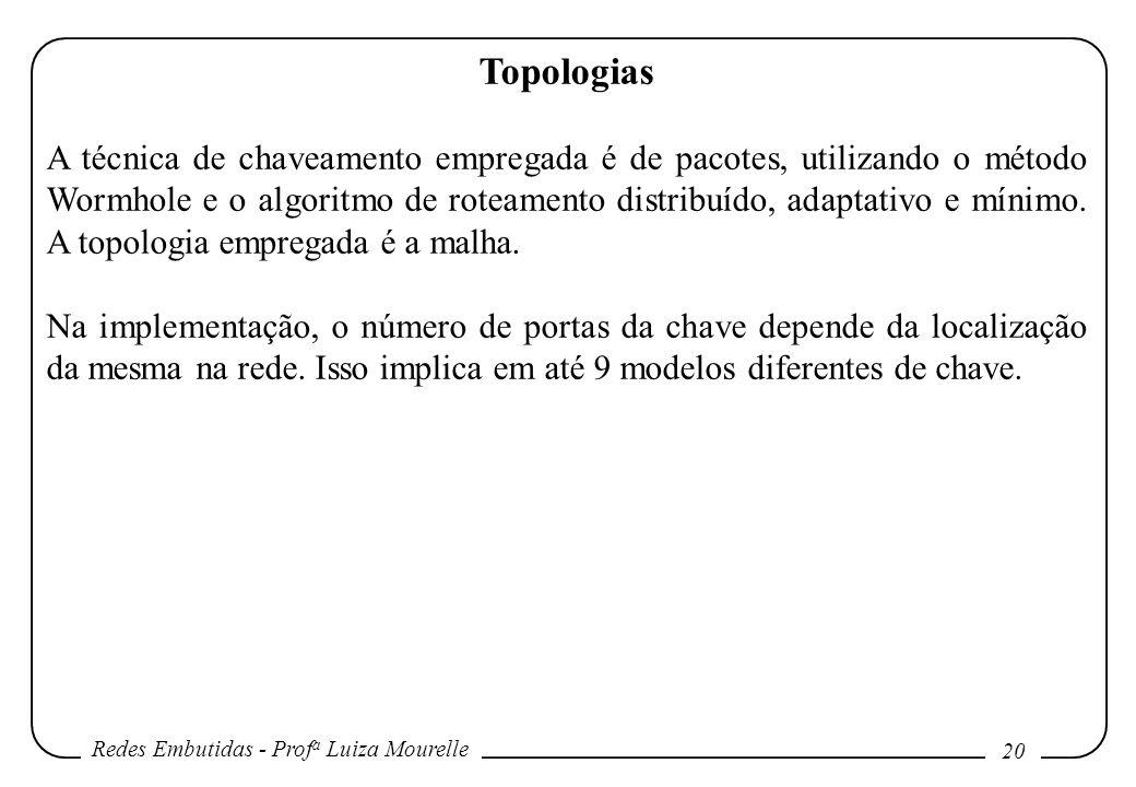 Redes Embutidas - Prof a Luiza Mourelle 20 Topologias A técnica de chaveamento empregada é de pacotes, utilizando o método Wormhole e o algoritmo de roteamento distribuído, adaptativo e mínimo.