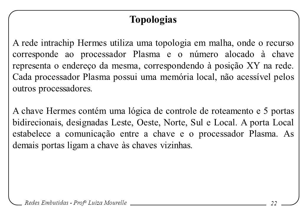 Redes Embutidas - Prof a Luiza Mourelle 22 Topologias A rede intrachip Hermes utiliza uma topologia em malha, onde o recurso corresponde ao processador Plasma e o número alocado à chave representa o endereço da mesma, correspondendo à posição XY na rede.