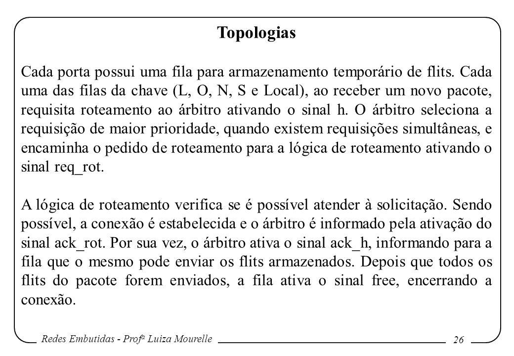 Redes Embutidas - Prof a Luiza Mourelle 26 Topologias Cada porta possui uma fila para armazenamento temporário de flits.