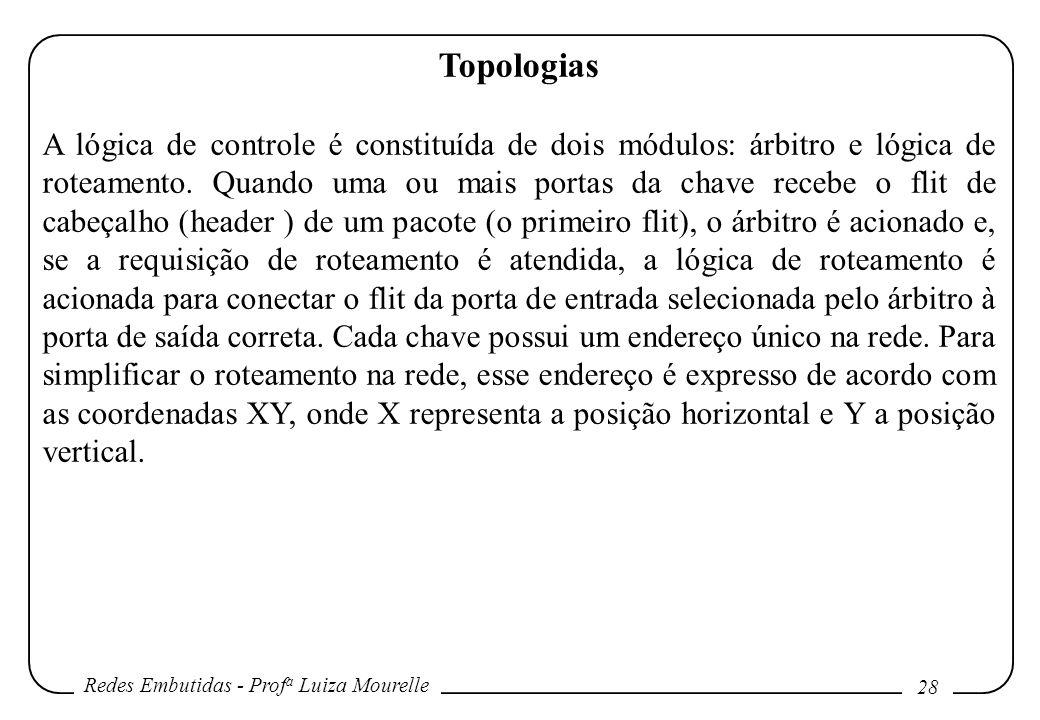 Redes Embutidas - Prof a Luiza Mourelle 28 Topologias A lógica de controle é constituída de dois módulos: árbitro e lógica de roteamento.