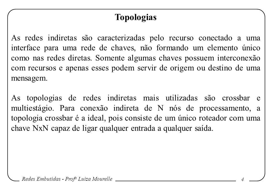 Redes Embutidas - Prof a Luiza Mourelle 4 Topologias As redes indiretas são caracterizadas pelo recurso conectado a uma interface para uma rede de chaves, não formando um elemento único como nas redes diretas.