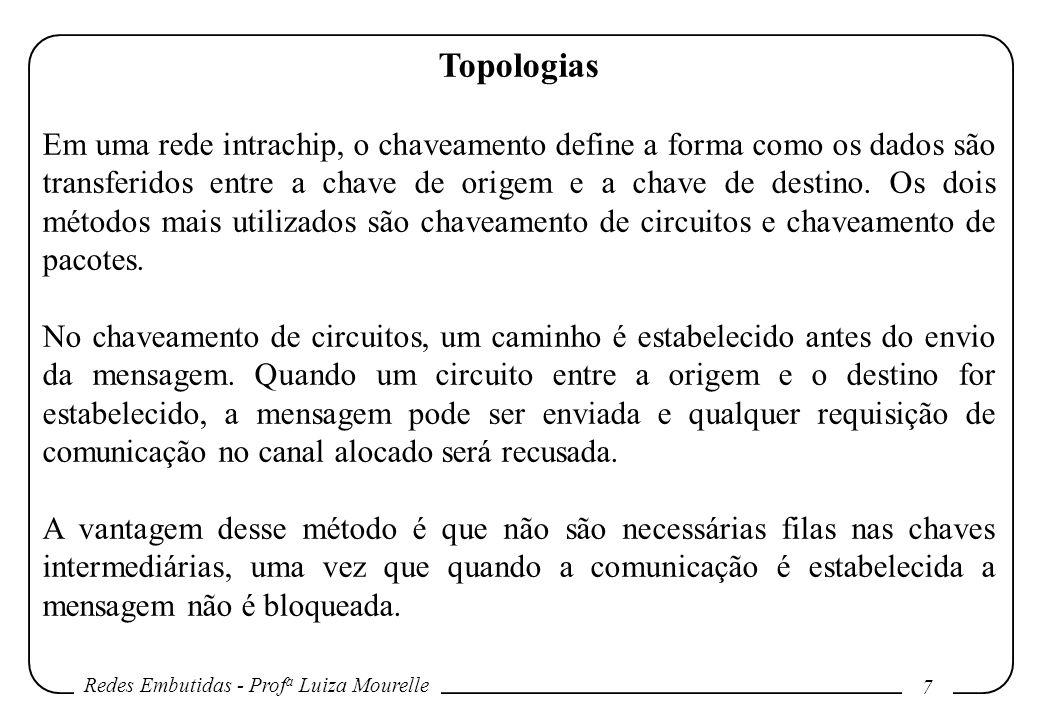 Redes Embutidas - Prof a Luiza Mourelle 7 Topologias Em uma rede intrachip, o chaveamento define a forma como os dados são transferidos entre a chave de origem e a chave de destino.