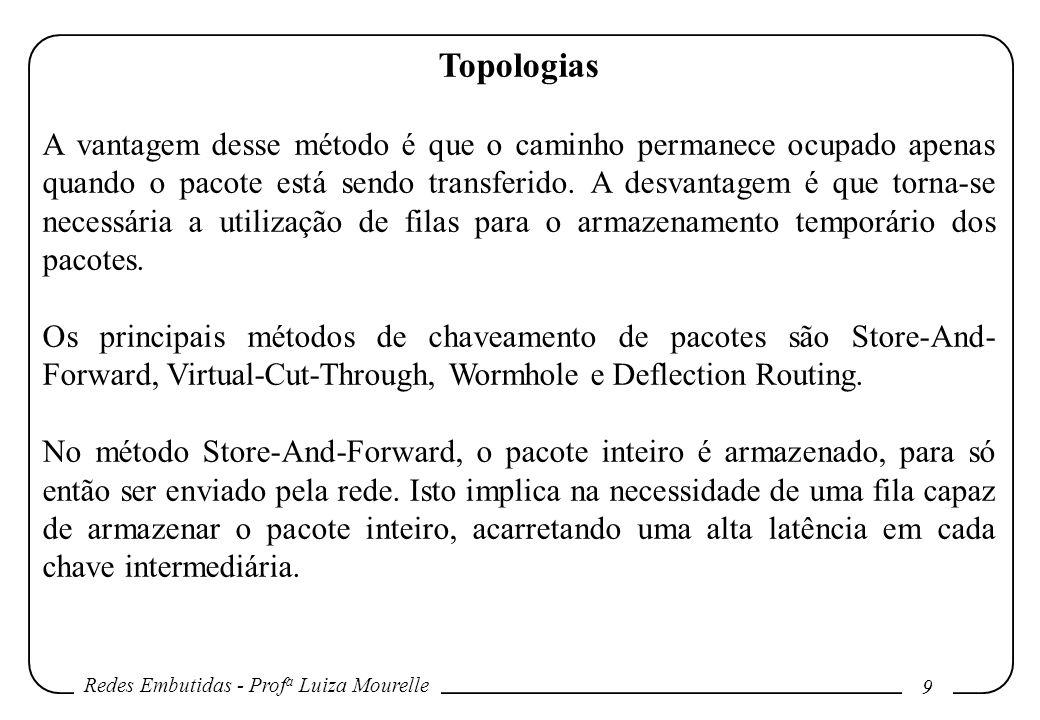 Redes Embutidas - Prof a Luiza Mourelle 9 Topologias A vantagem desse método é que o caminho permanece ocupado apenas quando o pacote está sendo transferido.