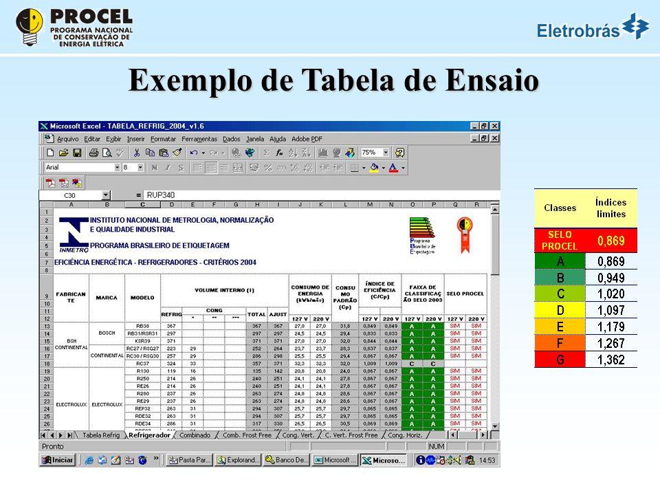 Exemplo de Tabela de Ensaio