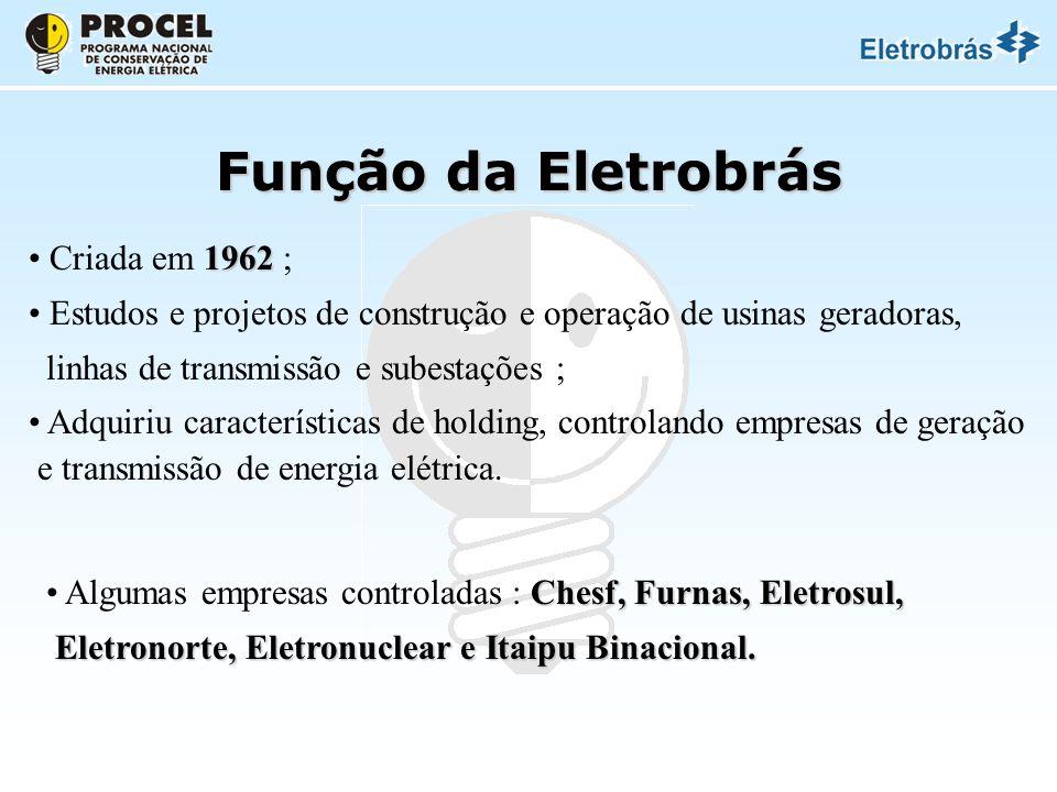 Função da Eletrobrás 1962 Criada em 1962 ; Estudos e projetos de construção e operação de usinas geradoras, linhas de transmissão e subestações ; Adquiriu características de holding, controlando empresas de geração e transmissão de energia elétrica.